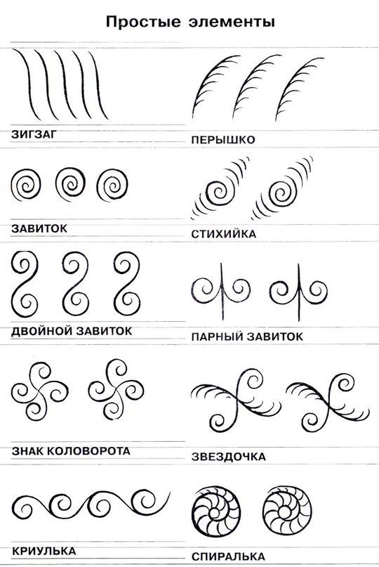Как нарисовать узоры для ногтей в домашних